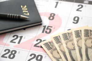 国民年金の納付期限と延滞金